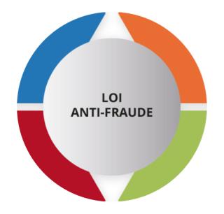 Loi antifraude